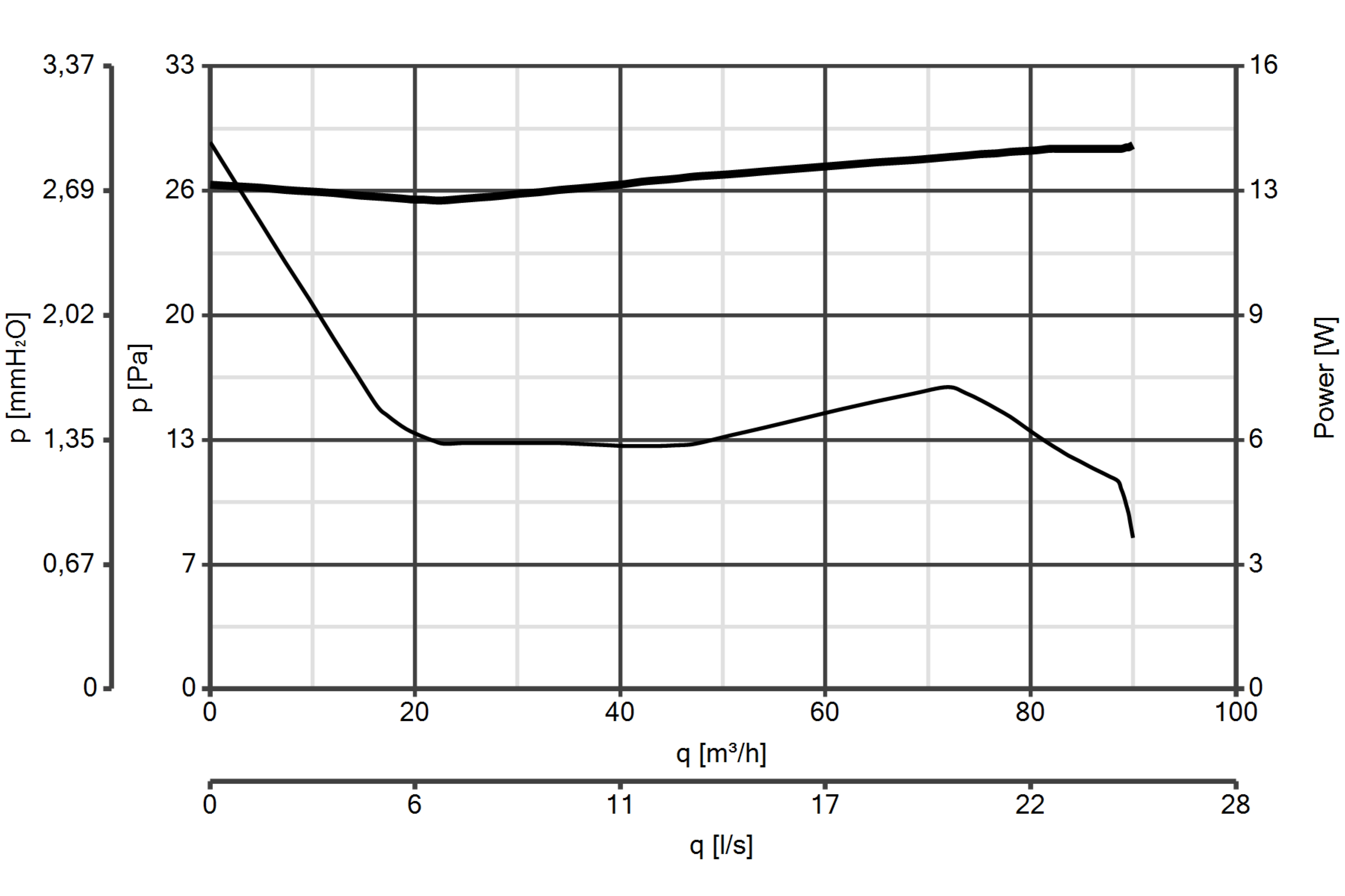 m 100  4 u0026quot  a 12v residential ventilation axial fans vortice buck boost transformer wiring diagram buck boost transformer wiring diagram buck boost transformer wiring diagram buck boost transformer wiring diagram