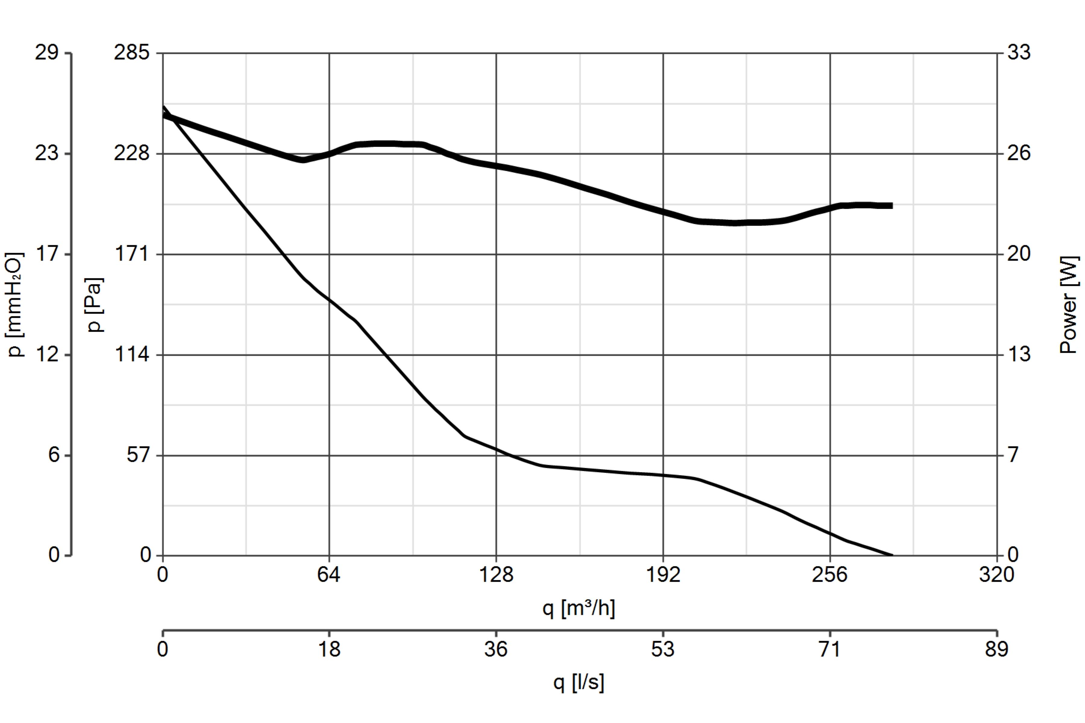 Schema Elettrico Ventilatore A Soffitto Vortice : Ventilatori soffitto vortice images ventilatore a